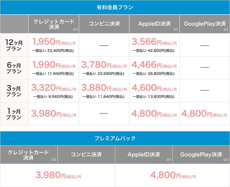 恋活アプリのOmiaiの料金表